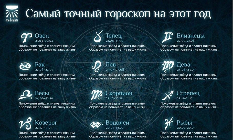 Индивидуальный гороскоп на сегодня, составленный индивидуально для вас по дате, времени и месту вашего рождения, более точно и подробно опишет предстоящие события лично для вас, поскольку учитывает индивидуальное влияние планет.